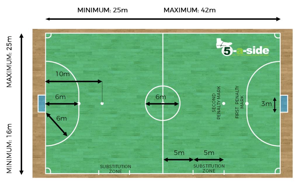 Kako igrati mali fudbal?