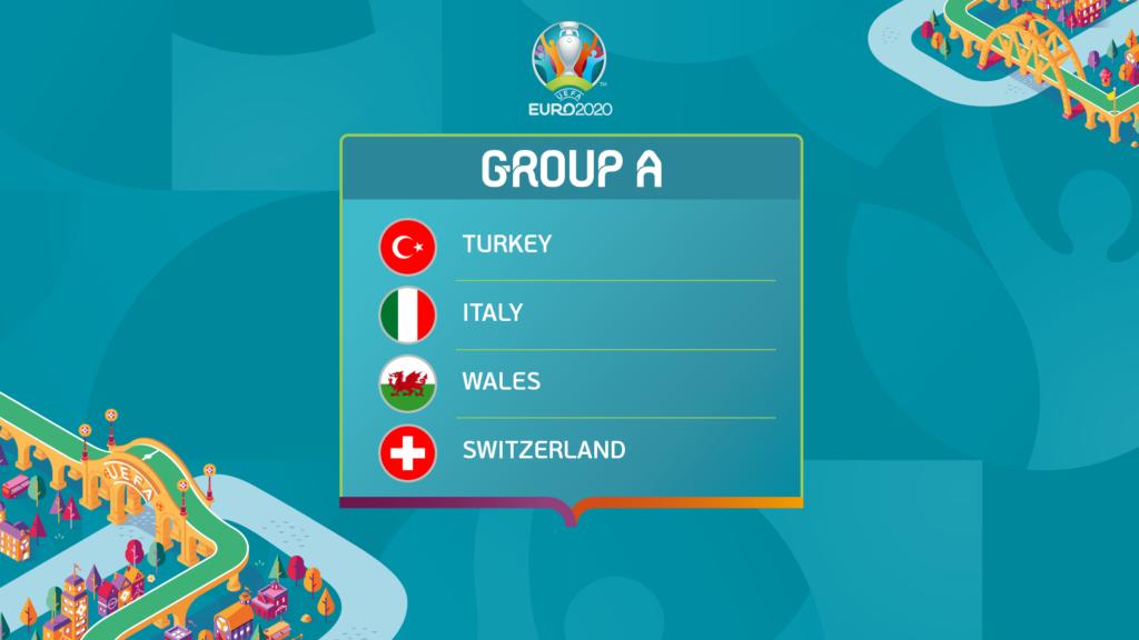 euro 2020 grupa a