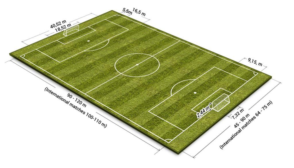 Dimenzije fudbalskog terena