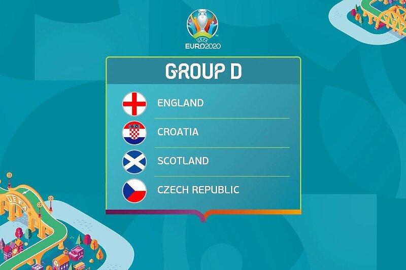 euro 2020 grupa D